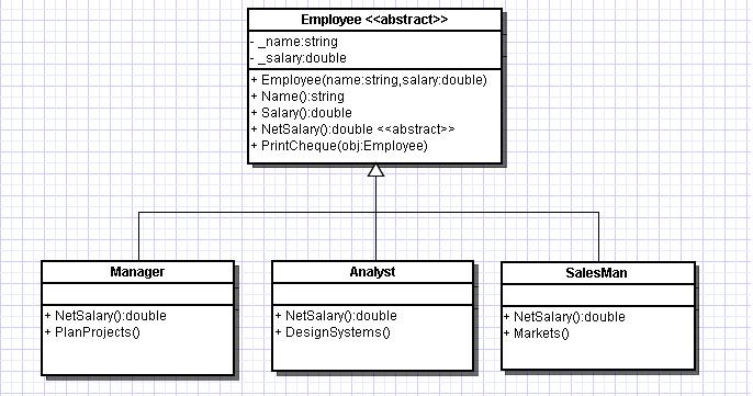 LooselyCoupledSystem